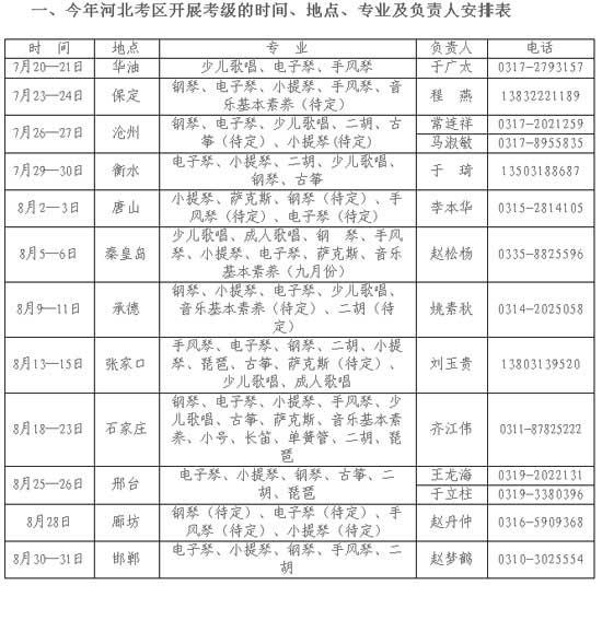 08年中国音协音乐考级河北考区考试报名简章图片