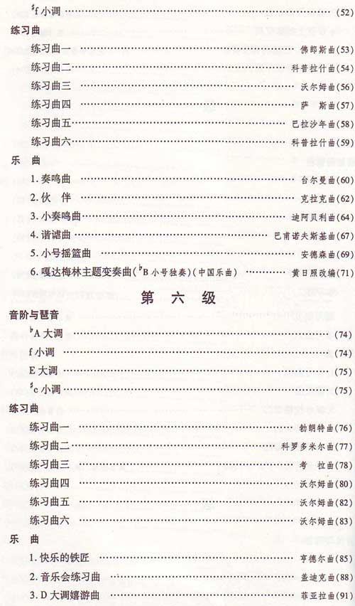 全国小号演奏考级作品集(第一套)目录(中)图片