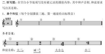 星海音乐学院2011年本科招生视唱练耳,乐理题型示例