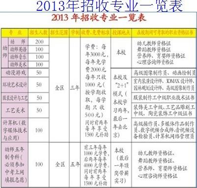 扎兰屯幼儿师范学校,扎兰屯艺术学校2013年招生简章(一)
