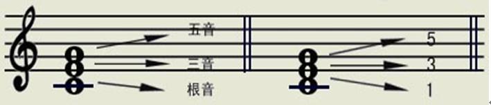 五音歌曲谱