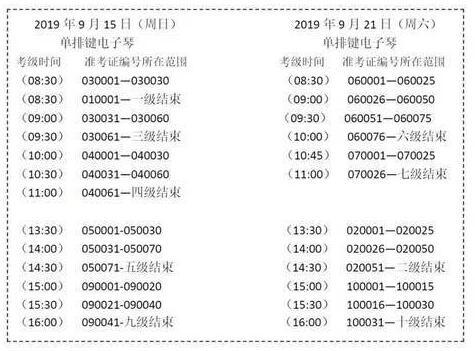 上海音乐家协会2019年电子琴考级时间