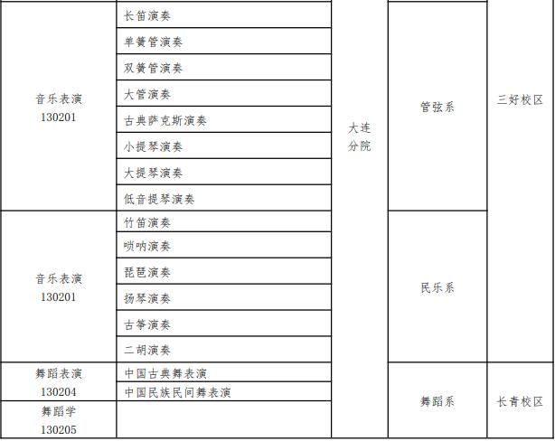 沈阳音乐学院本校区_沈阳音乐学院2020年本科招生简章(调整版)_音乐联考_中音在线